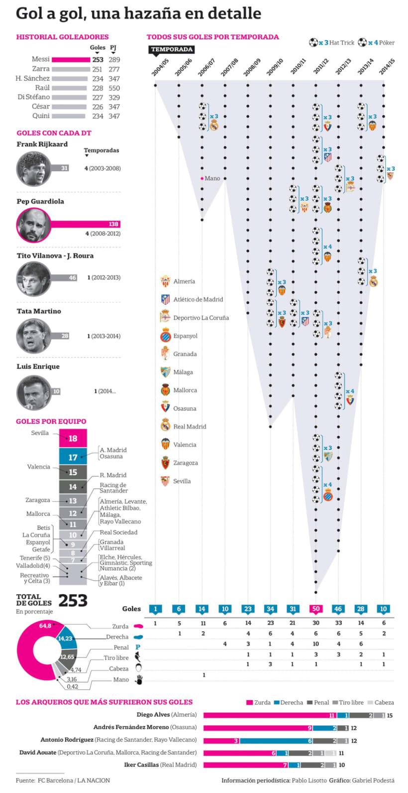 Historial político de los candidatos. Elecciones Nacionales Argentina 2015 12