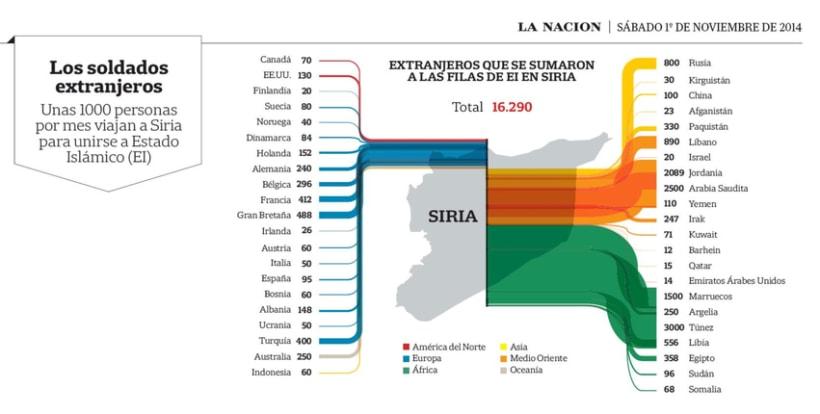 Historial político de los candidatos. Elecciones Nacionales Argentina 2015 18