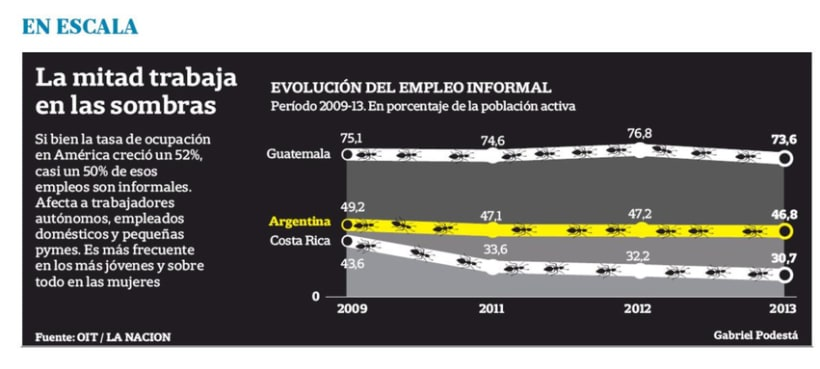 Historial político de los candidatos. Elecciones Nacionales Argentina 2015 19