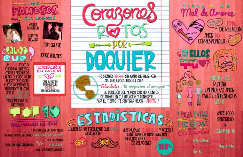 Corazones Rotos Por Doquier / Info -1
