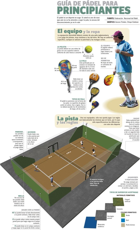 Infografías para Diario de Cádiz 4