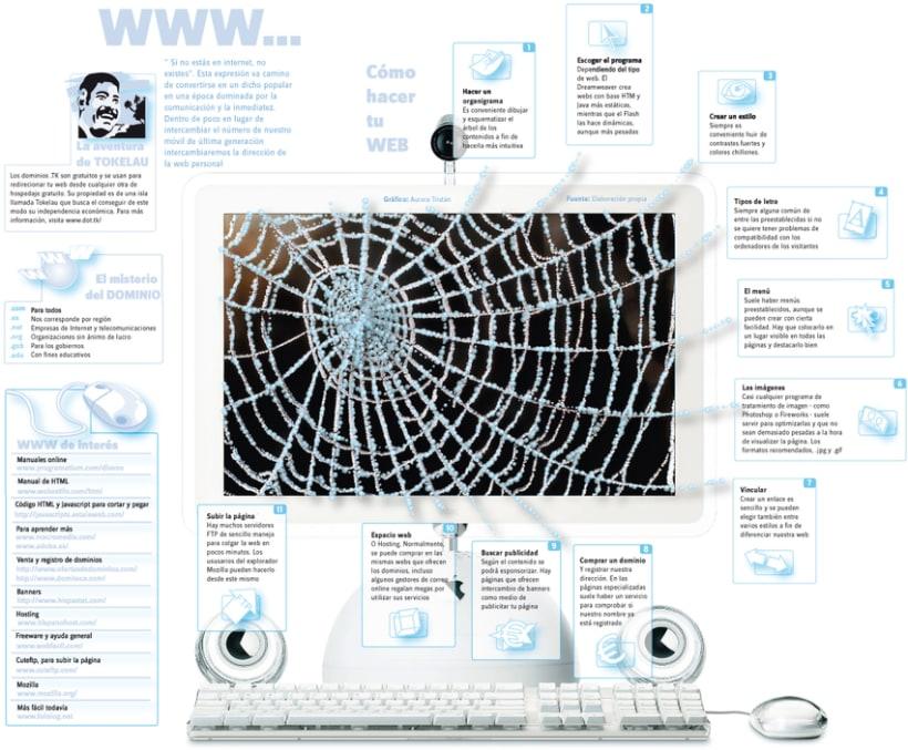 Infografías para Diario de Cádiz 9