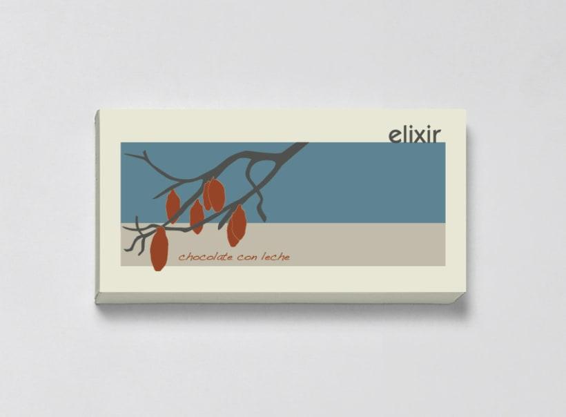 ELIXIR 3