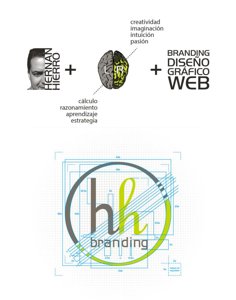 Identidad Corporativa HH Branding 1