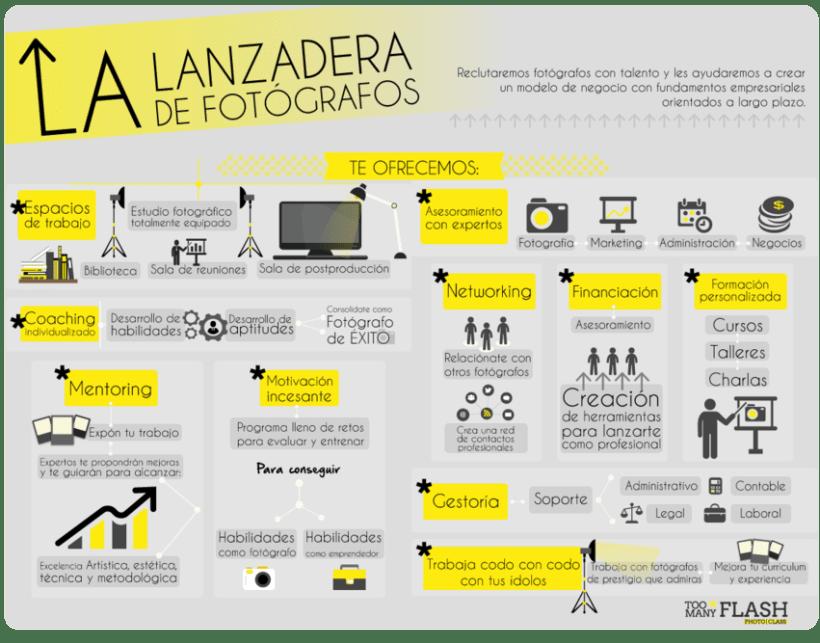 La lanzadera de fotógrafos. Programa de formación y empleo para fotógrafos 2