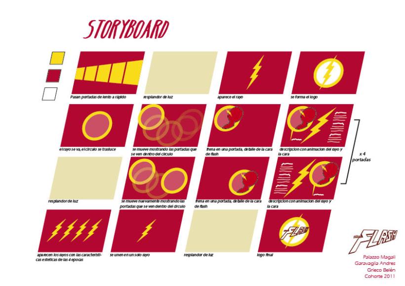 """infografía animada del superheroe """"FLASH"""" 2"""