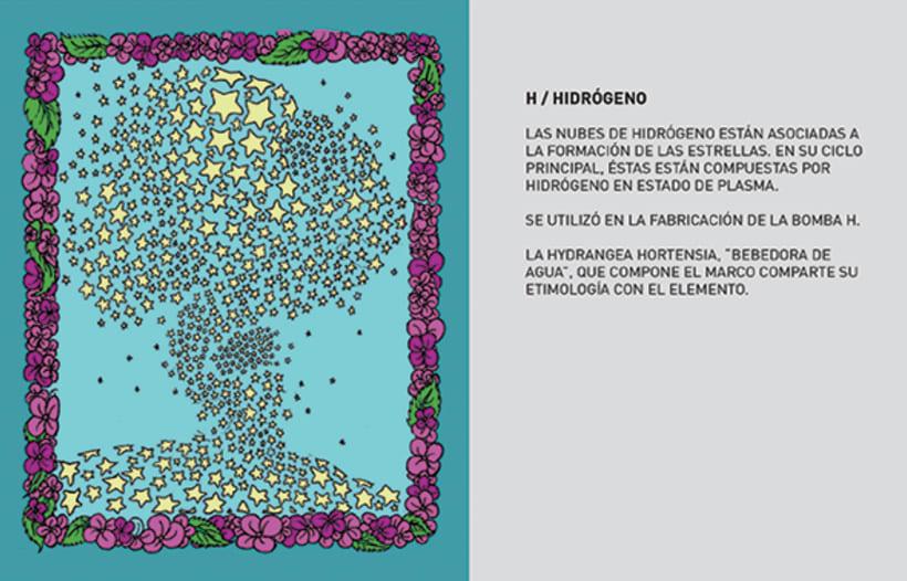 La tabla periódica 11