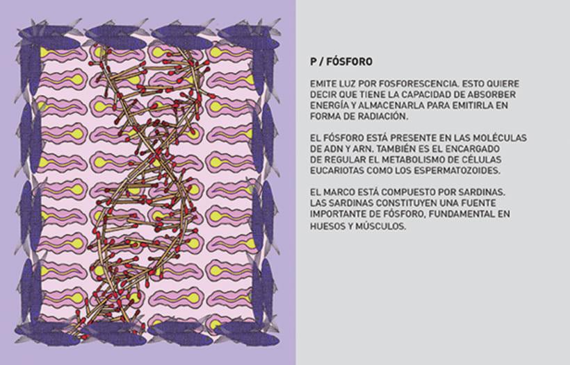 La tabla periódica 7