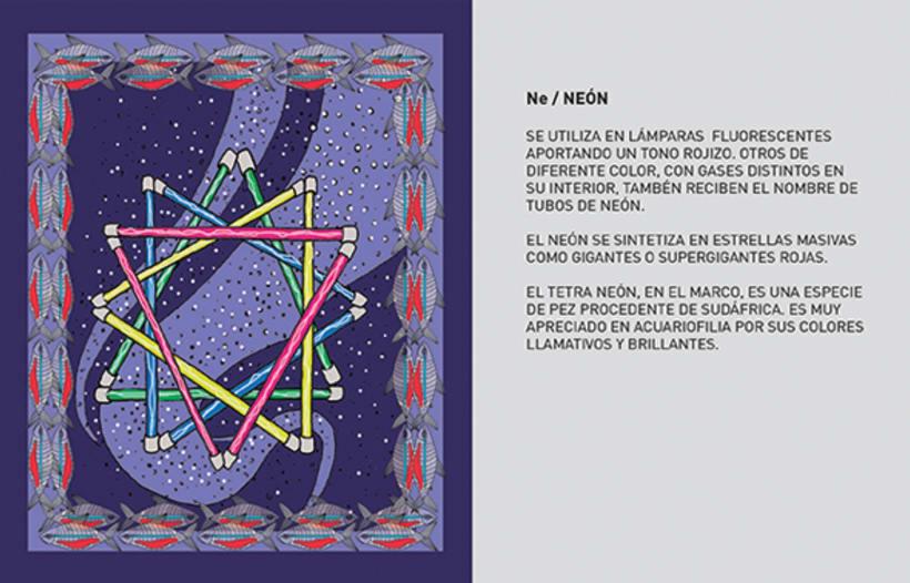 La tabla periódica 12