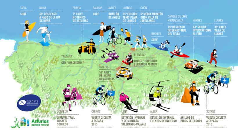 Fitur. Mapa Asturias Deportes. 0