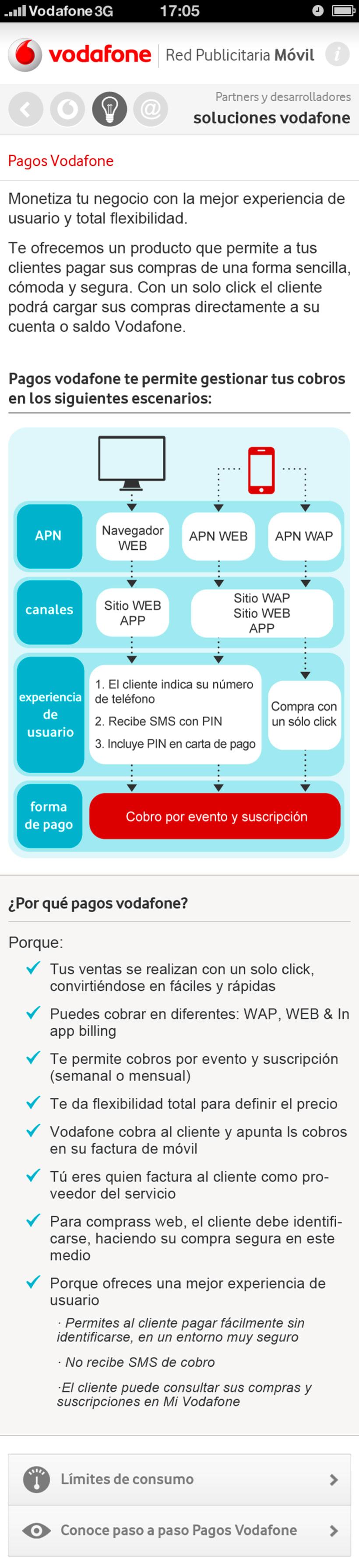 Vodafone - Superintend on brand's side  3