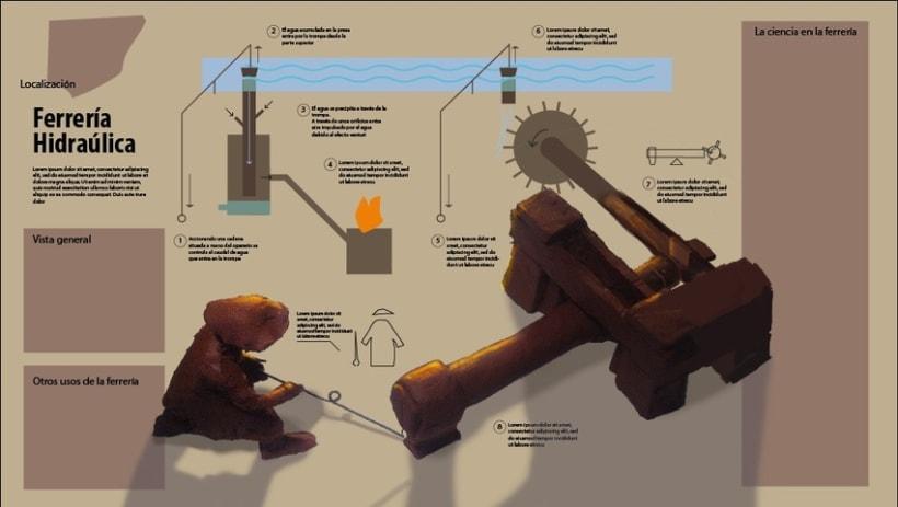 Mi Proyecto del curso Crea una infografía que hará historia. La ferrería hidráulica 3