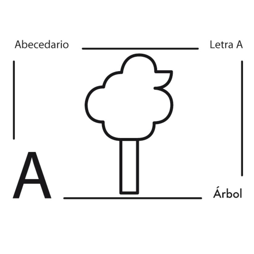 Abecedario ilustrado 1