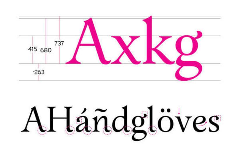 Makeup typeface 4