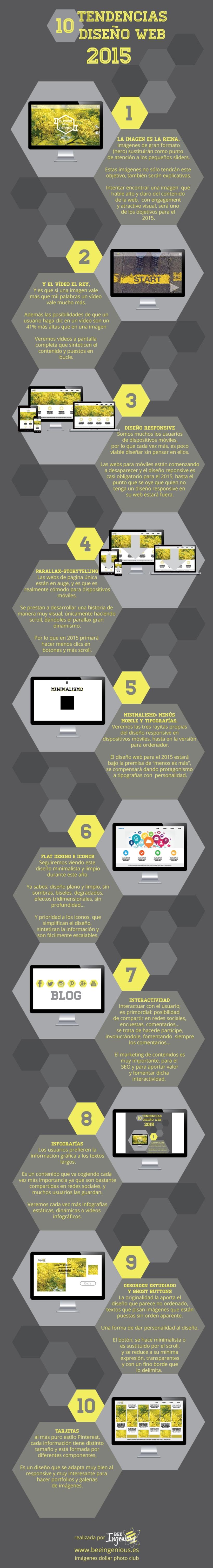 Infografía tendencias de diseño web 2015 -1