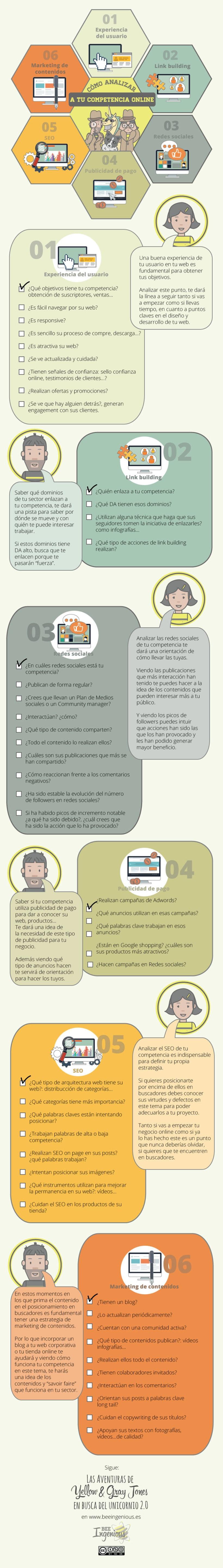 Infografía análisis de competencia online -1