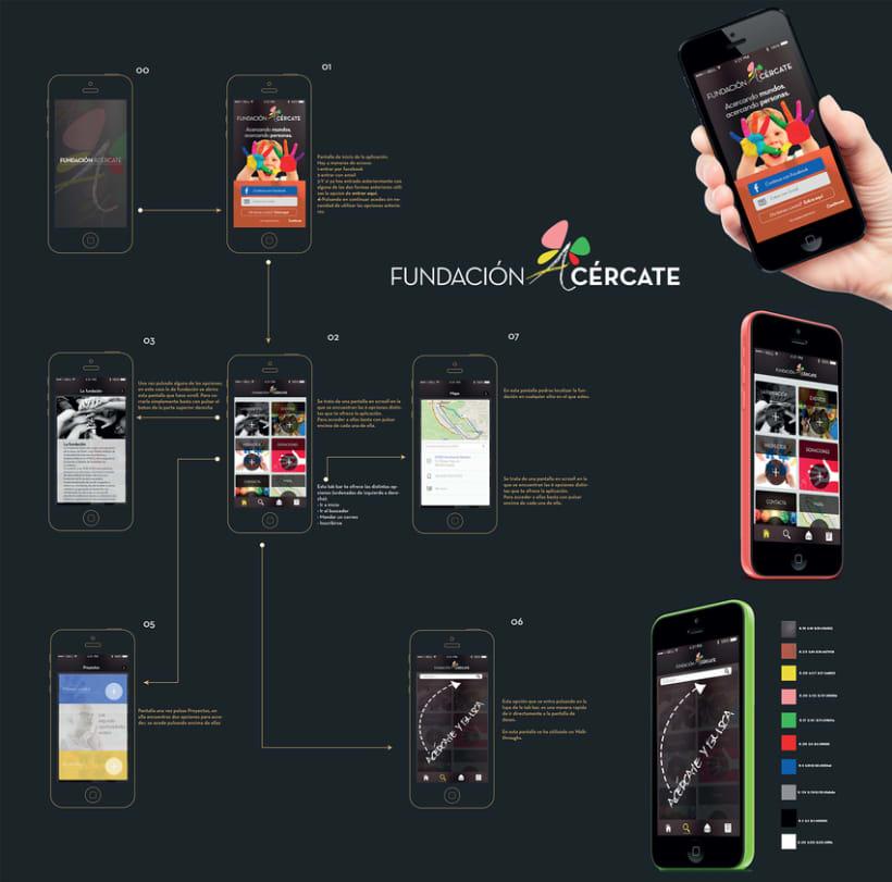 Diseño de la app para IOS ''Fundación Acércate'' 0
