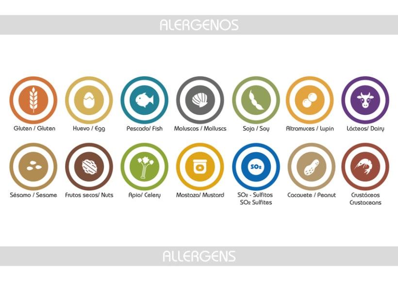 Iconos Alergenos 0