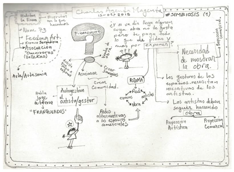 #Simbiosis [Infografías] 1