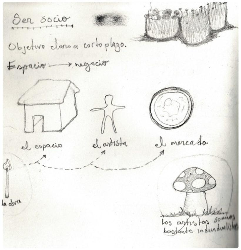 #Simbiosis [Infografías] 2