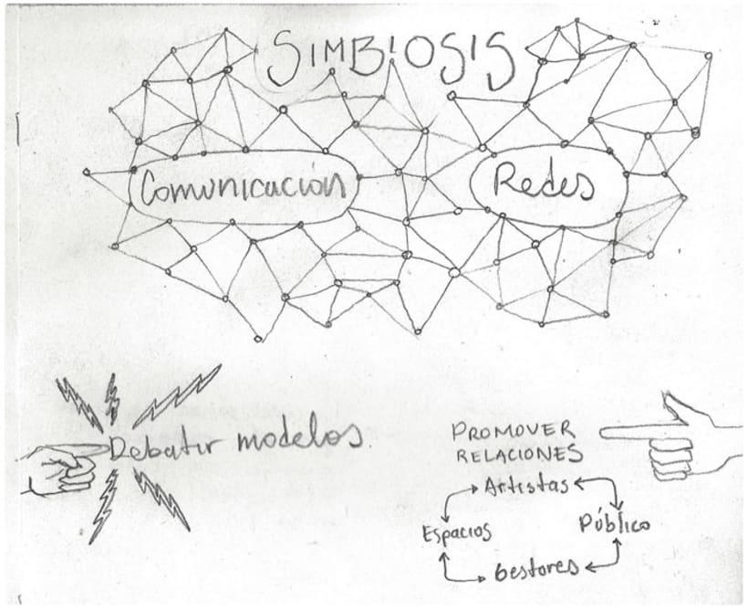 #Simbiosis [Infografías] 0