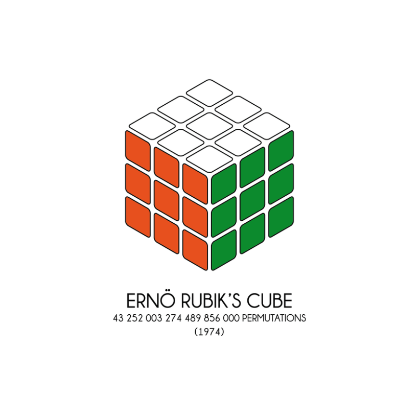 ERNÖ RUBICK'S CUBE 4