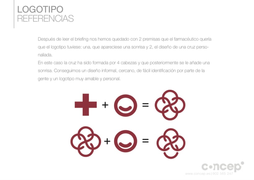 Farmacia F. O. 0