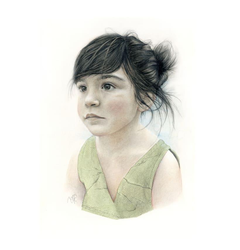 Work on commission , custom portraits. 0