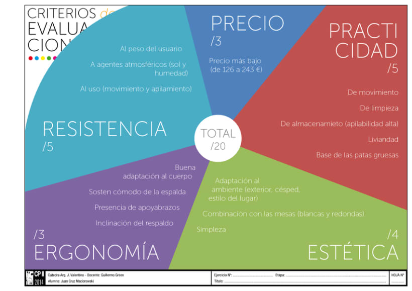 Introducción al Conocimiento Proyectual 0