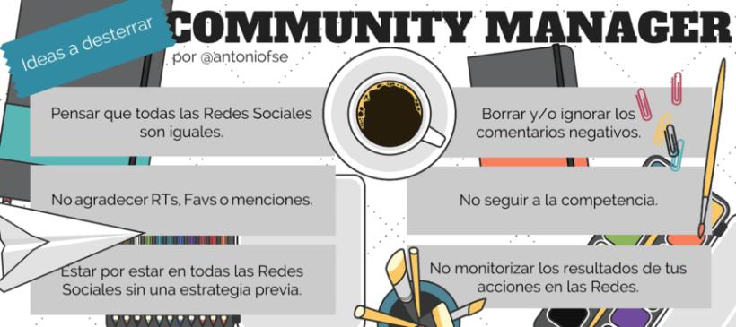 Infografías - Social Media y Community Management -1