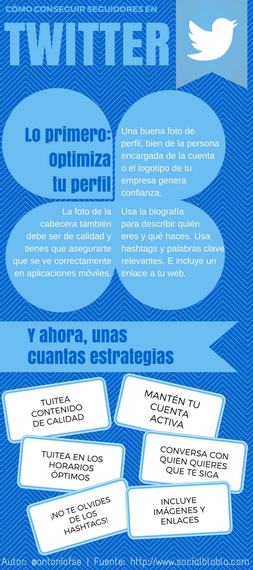 Infografías - Social Media y Community Management 0