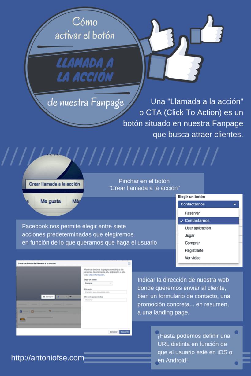 Infografías - Social Media y Community Management 1