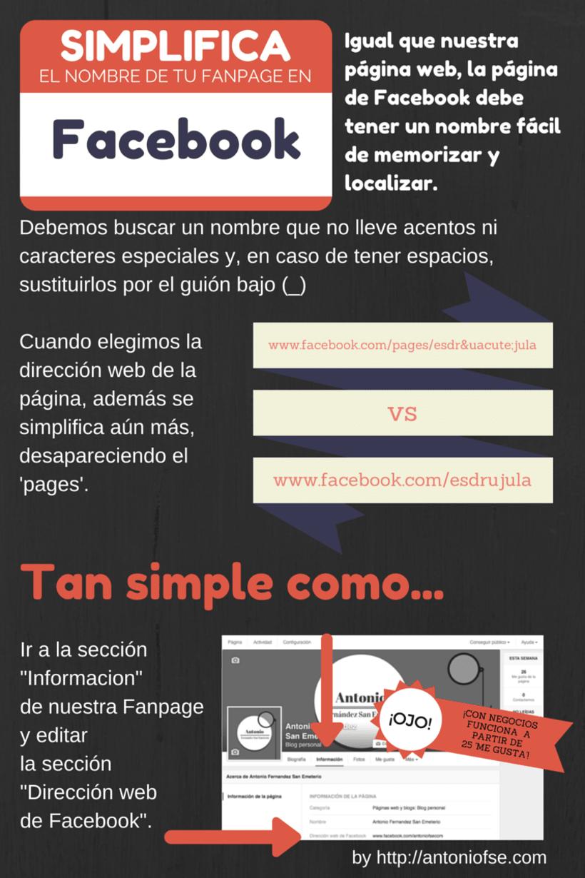 Infografías - Social Media y Community Management 2