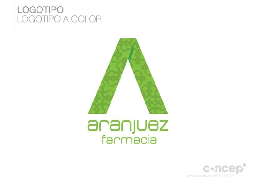 Farmacia Aranjuez 1