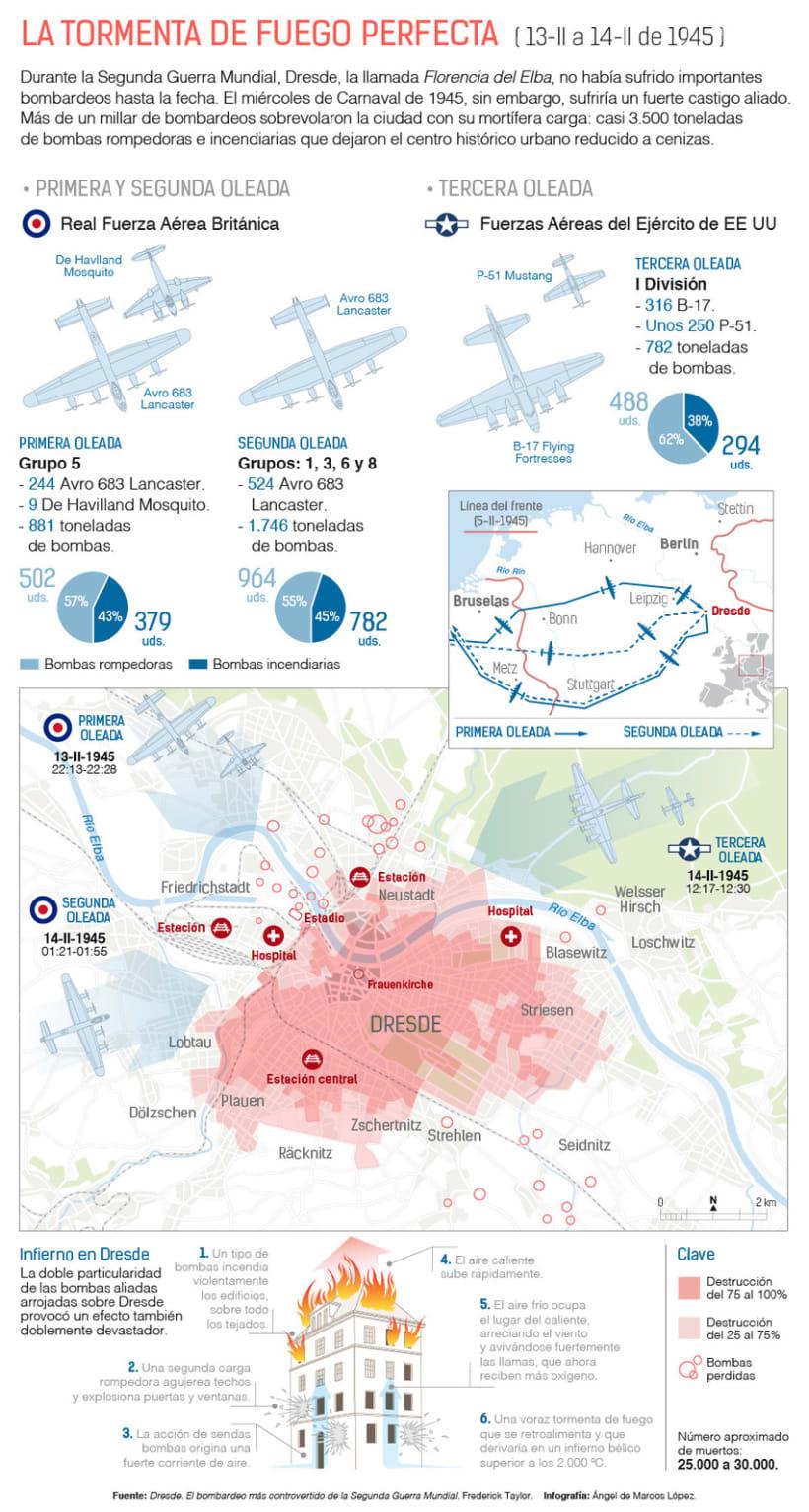Infografía bombardeo de Dresde 0