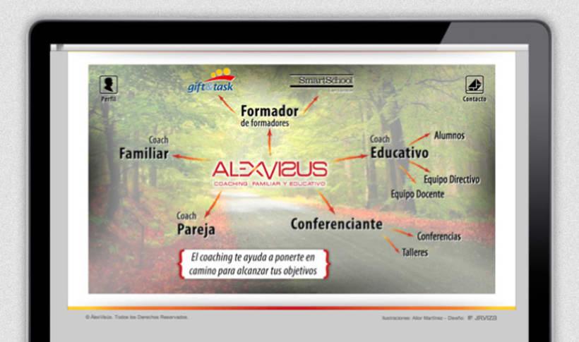 Álex Visús Coaching 1