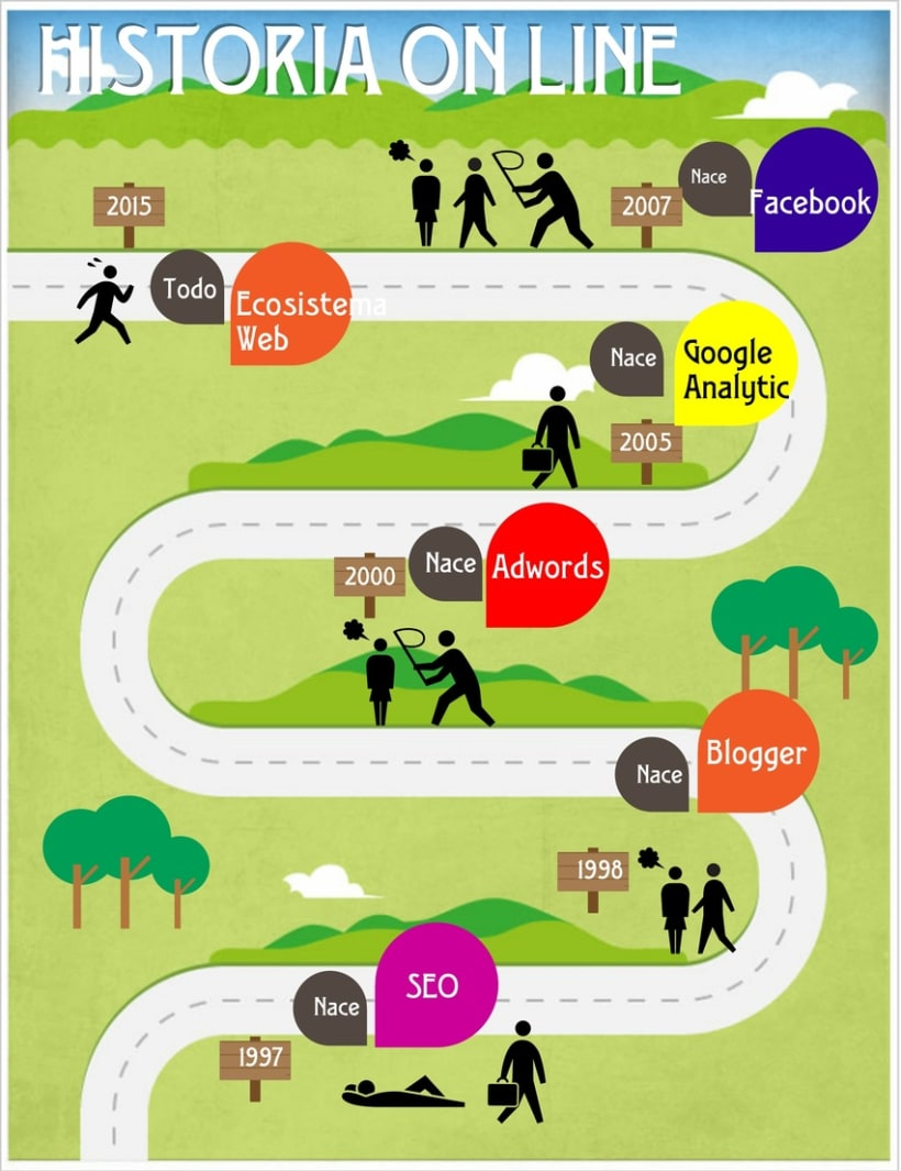 Marketing online & ¿Corres hacia atrás? -1
