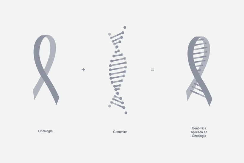 I Simposio Nacional Genómica Aplicada en Oncología - Fundación Quirón 6