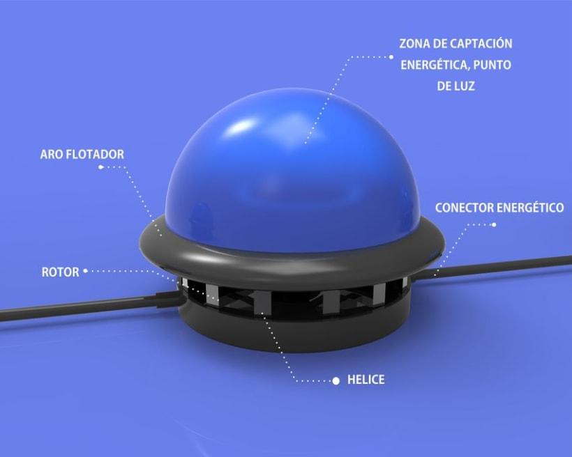 AquaGen: Generador de energía 2