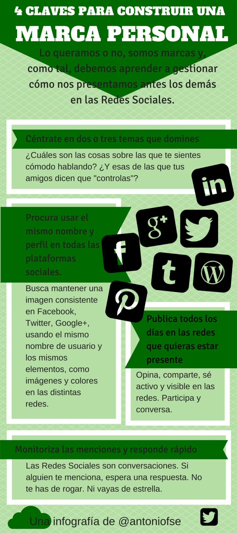 Infografías - Social Media y Community Management 4