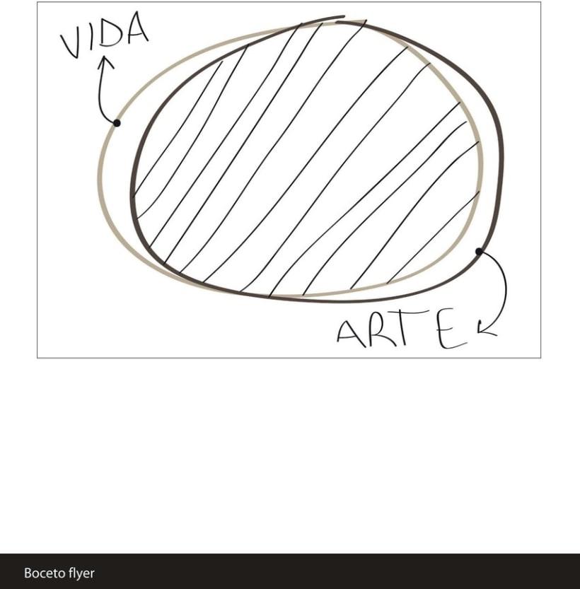 El Arte y la Vida 0