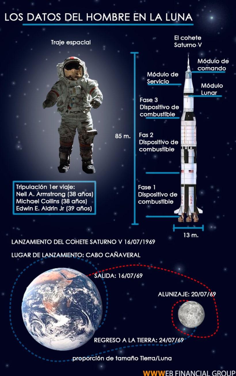 Infografías 10