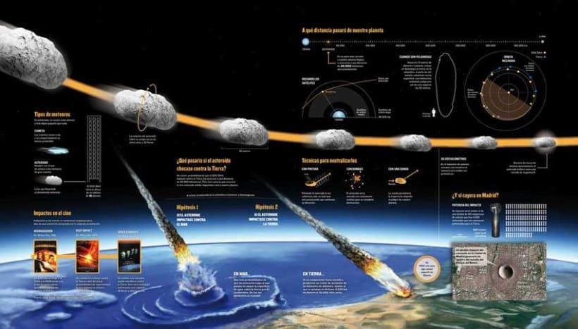 Infografía Asteroide ·ilustración editorial· -1
