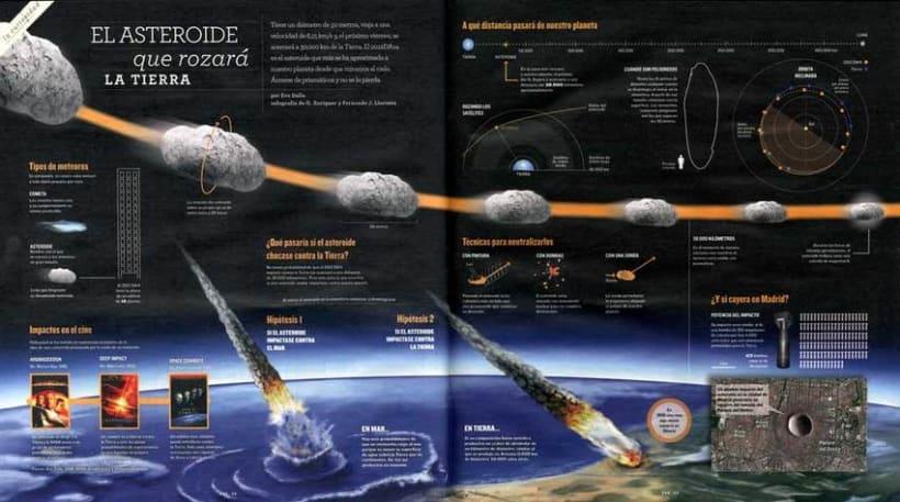 Infografía Asteroide ·ilustración editorial· 0