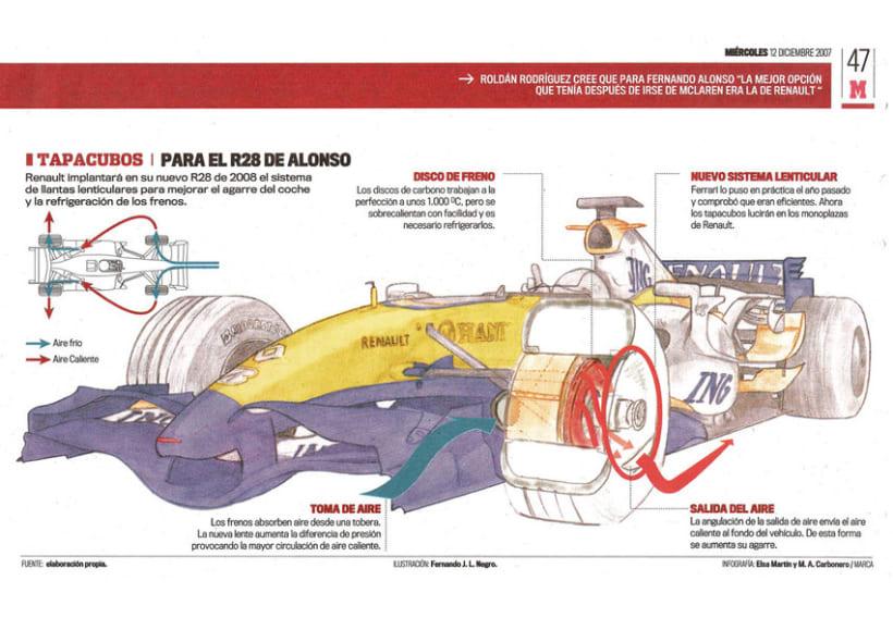 Infografía R28 ·ilustración editorial· -1