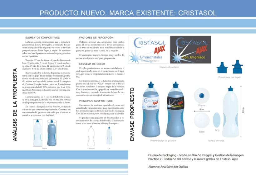 Rediseño del Packaging de un Producto Existente: CRISTASOL 0