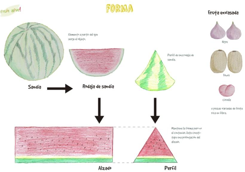 Fruit alive! - Diseño de Packaging para 5 Piezas de Fruta 1