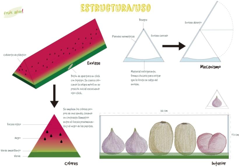 Fruit alive! - Diseño de Packaging para 5 Piezas de Fruta 2