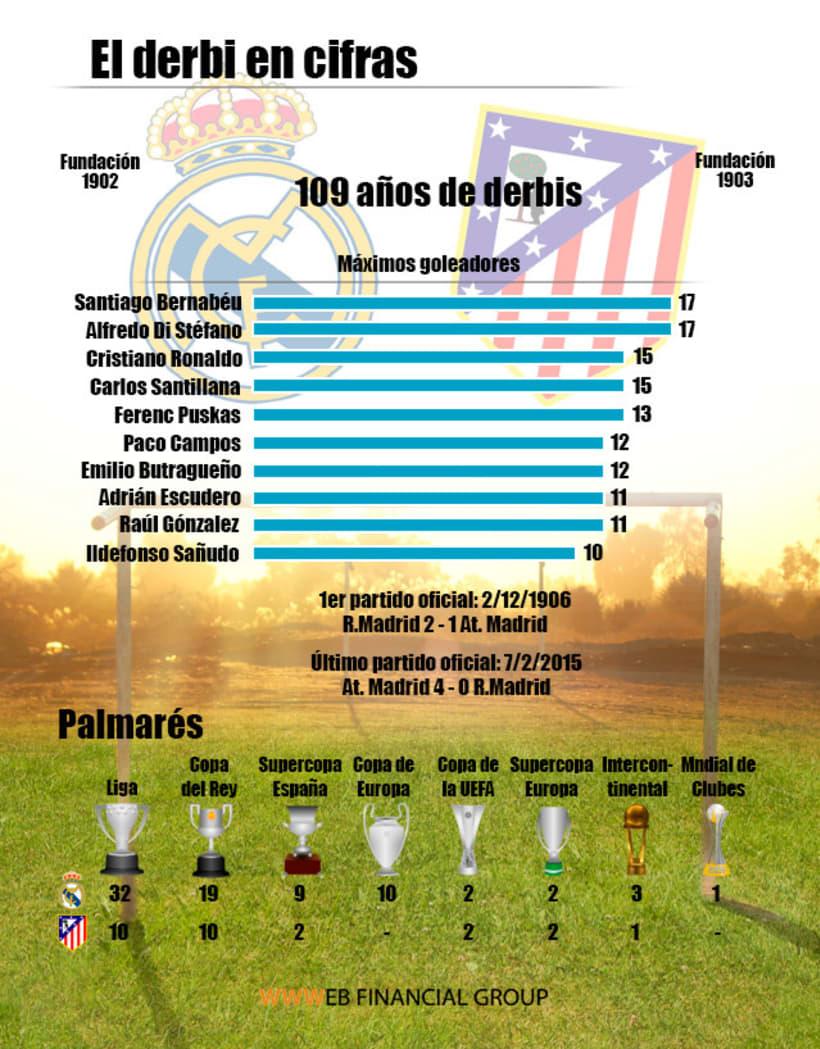 Infografías 13