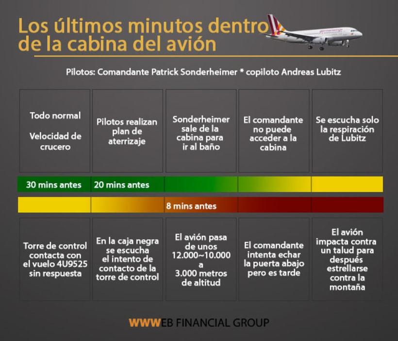 Infografías 14
